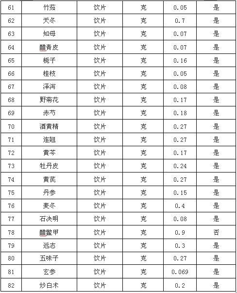 青岛医疗价格公示表